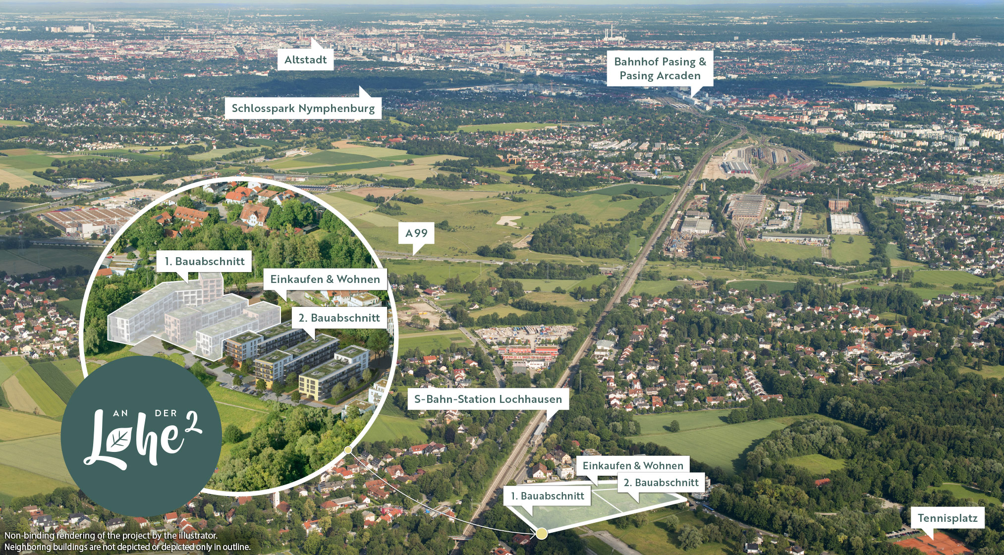 Property An der Lohe 2 - aerial photo city