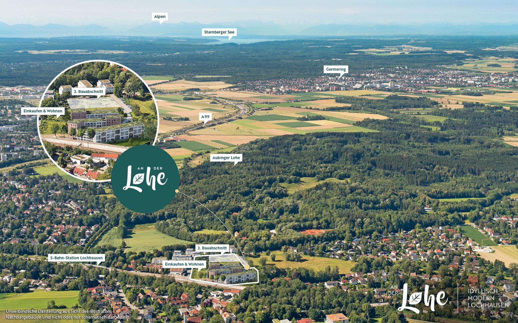 Immobilie An der Lohe - Luftbild